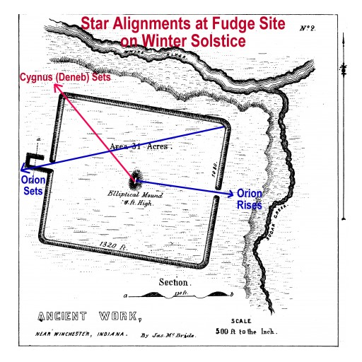 Ancient Earthwork at Winchester, Indiana Shows Stellar Alignments to Cygnus & Orion—From AP Magazine