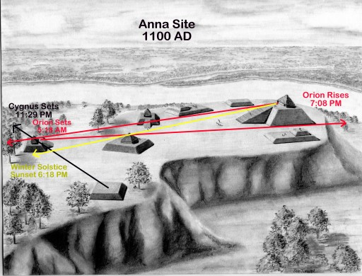Were Mississippi's Ancient Mounds Designed to Send Souls to the Stars?